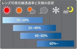 snow_img_03